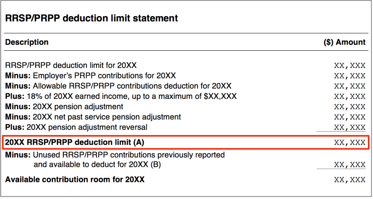 SimpleTax Help: How do I find my RRSP deduction limit?
